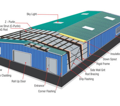 Engineer Steel Building Foundations Drawings